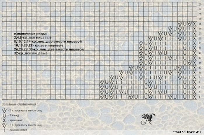 tamica.ru - Схема вязания угол3 (700x463, 274Kb)