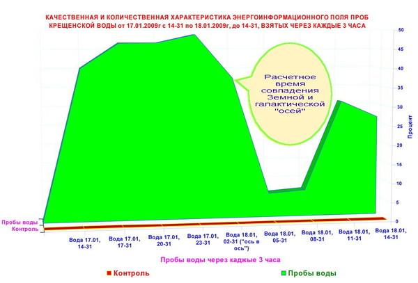 4204631_4__VODA_2009g_1431 (600x407, 51Kb)