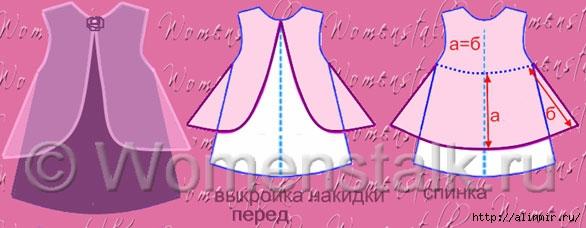 выкройка платья для девочки14 (586x228, 89Kb)