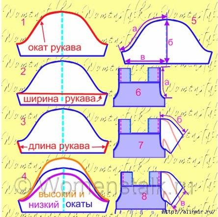 выкройка платья для девочки18 (444x443, 160Kb)