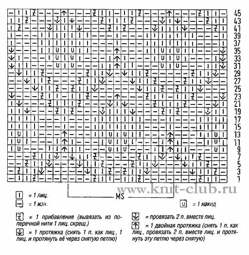 Вязание. схемы вязания соты 160