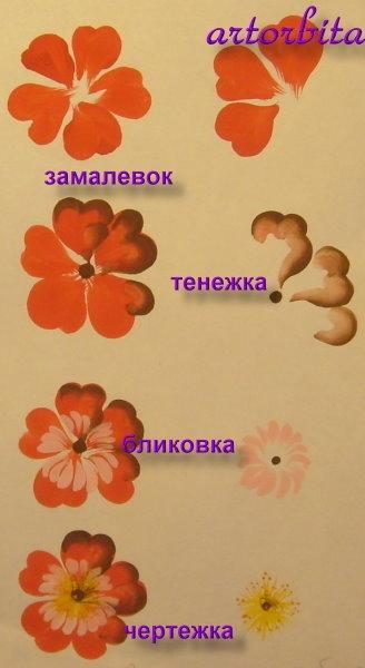zhostovo12 (328x600, 127Kb)