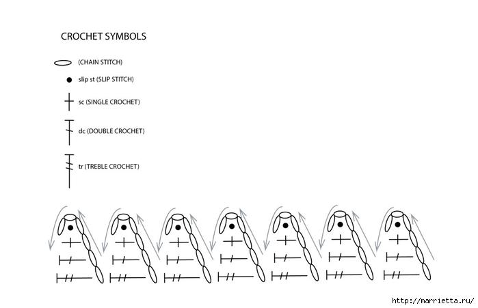 Узор крючком для обвязки подушки (2) (700x451, 74Kb)