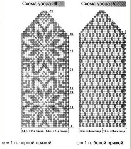 Схема вязания варежек спицами с орнаментом схемы 148