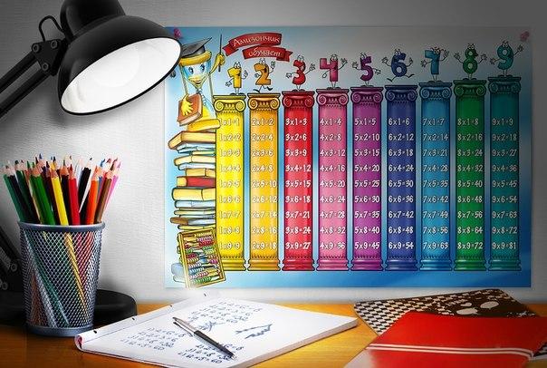 Как научить ребенка таблице умножения (604x406, 80Kb)