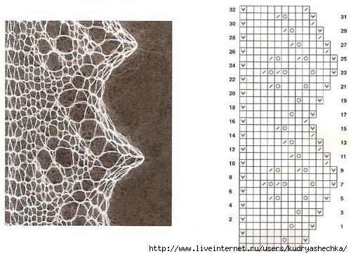 Схема вязания оренбургской паутинки спицами