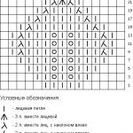 узоры-спицами-листики-150x150 (150x150, 15Kb)