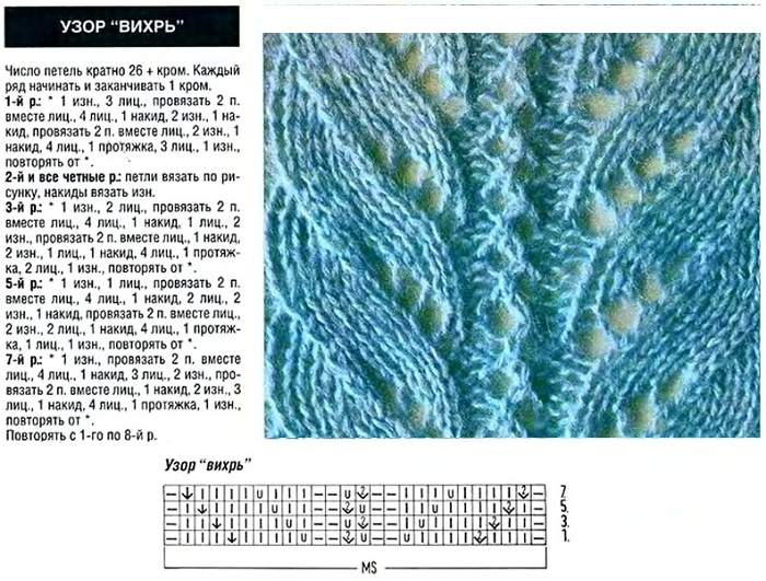 Вязание спицами узоры схемы ажур косы