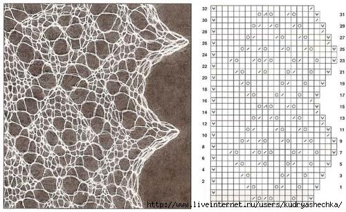 Ажурная вязание спицами паутинка