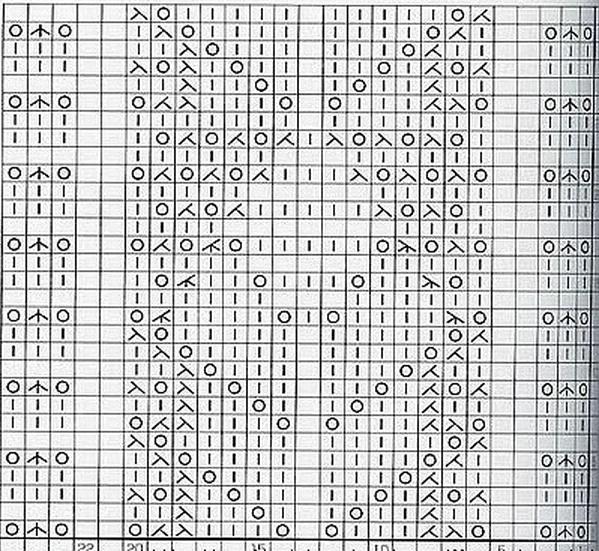 вязание | Записи в рубрике