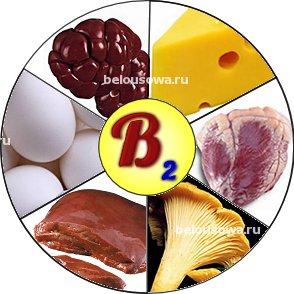 vitaminb2 (294x294, 26Kb)