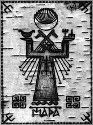 Славянская Книга Смерти «осмысление славянами явления смерти»