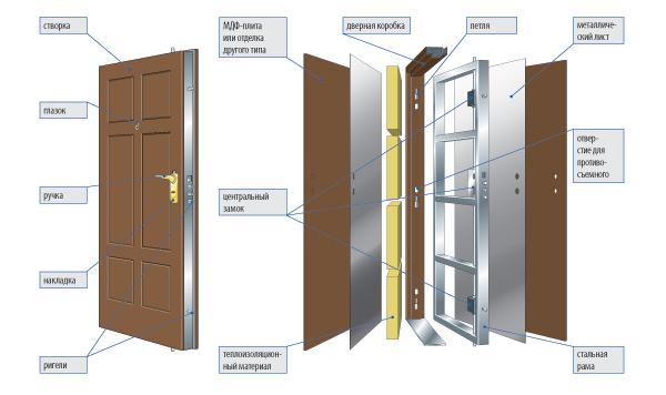 dveri_shema1_600 (600x356, 49Kb)