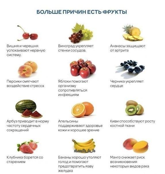 Какой фрукт полезен беременным