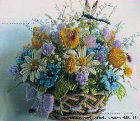 с весенними цветами,