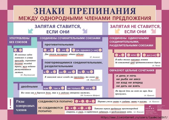 1д-знаки-преп (700x499, 255Kb)
