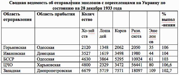 5518198_golodomor_1 (600x253, 83Kb)
