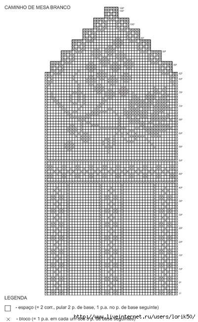 caminho-mesa-branco-grafico (401x650, 168Kb)