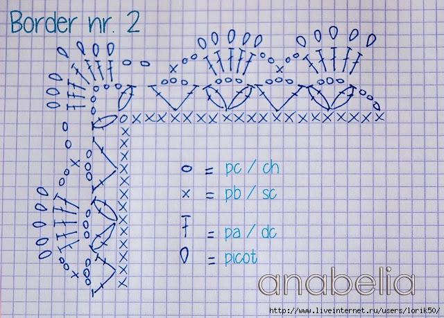 Grafico-2 (640x459, 259Kb)