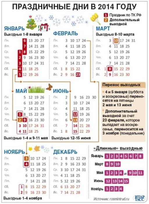 Планируем праздники на 2014 год. КАЛЕНДАРЬ ПРАЗДНИКОВ.