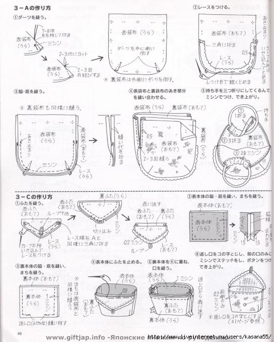 Сшить сумку для инструментов из джинсов своими руками выкройки 90