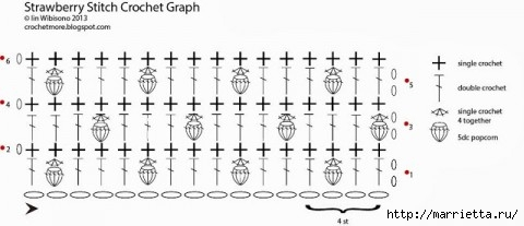 Узор крючком КЛУБНИЧКИ. Схема и видео урок (2) (480x207, 57Kb)