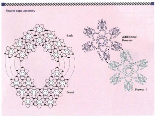 Две шали и цветочный воротничок крючком. Схемы (5) (619x467, 528Kb)