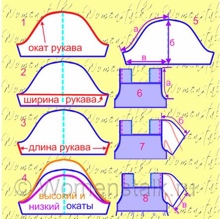 rukava1 (444x443, 258Kb)