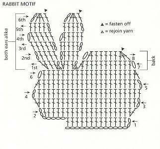 аппликация крючком - кролик и птички (4) (322x299, 64Kb)