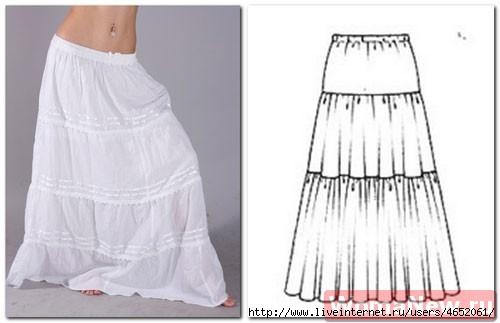 Сшить летнюю юбку в пол своими руками для полных