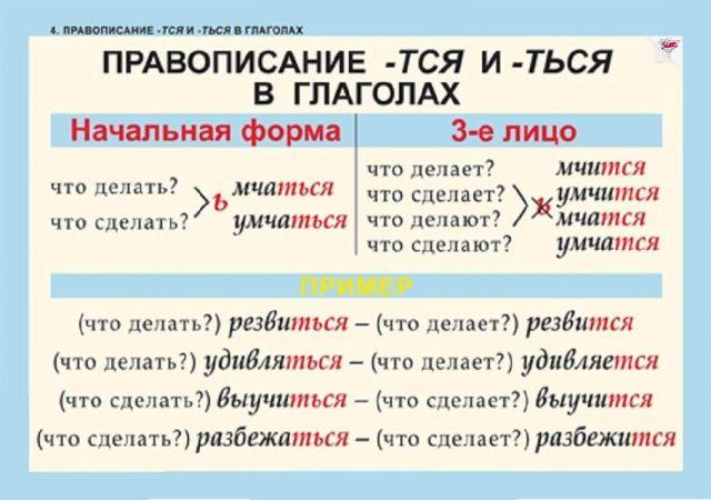 фонетический разбор слов образец