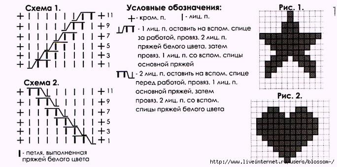 Схемы и описание вязания на спицах звездочкой