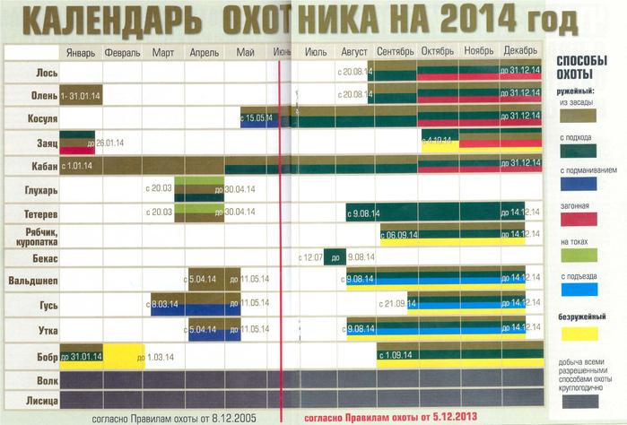 Календарь охотника на 2014 год