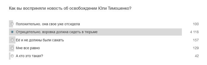 5283370_timoshenko (700x221, 33Kb)