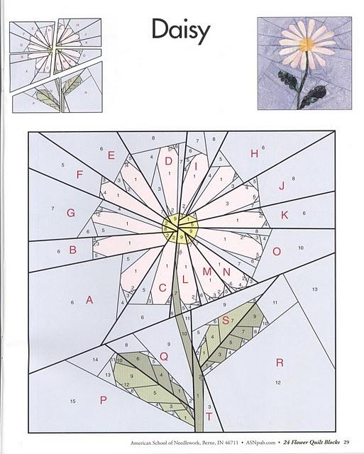 Какие Колеса для Лоскутное шитьё схема-цветок