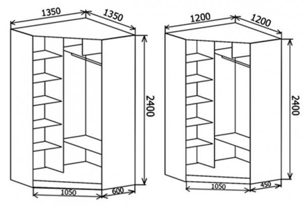 Угловой шкаф-купе своими руками: ряд важных советов по изготовлению - 30 Ноября 2013 - Персональный сайт Любознайка