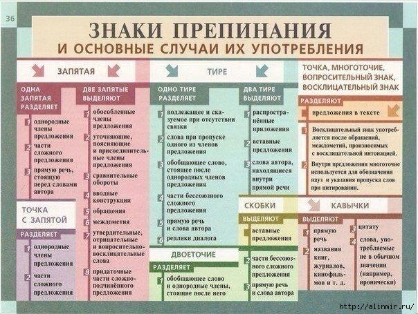 5283370_znaki_prepinaniya (604x455, 230Kb)