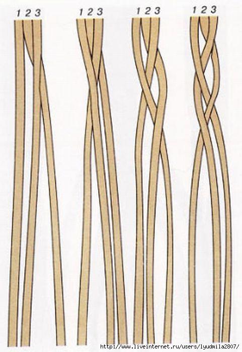 Схема плетения: 3-й на 2-й,