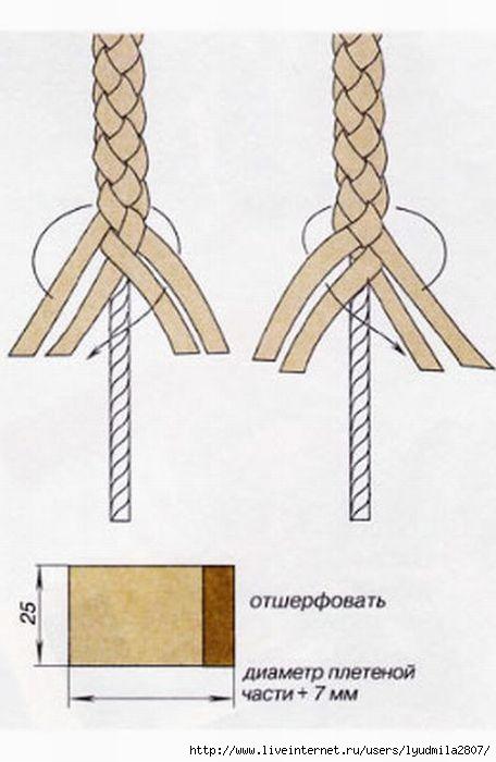Плетение круглого браслета своими руками