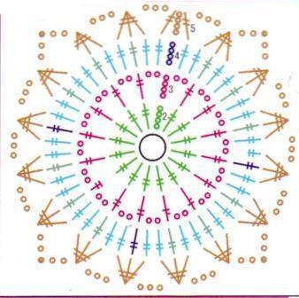 1333860177_shema-motiva-kruglogo-cvetka-v-kvadrate (338x336, 127Kb)