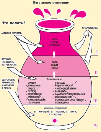 249_kuvshin (342x445, 58Kb)