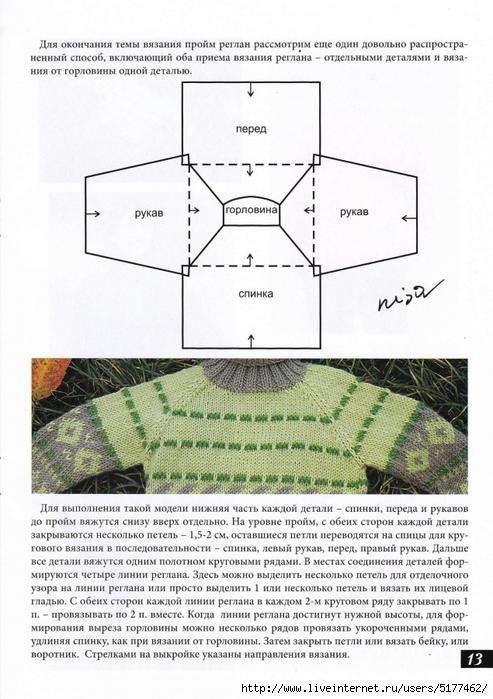 Вязание спицами свитера реглан от горловины на круговых спицах