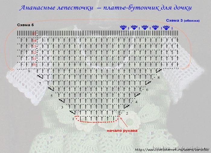 62249197_Rozovoe_plate_dlya_devochki_kryuchkom3 (699x508, 255Kb)