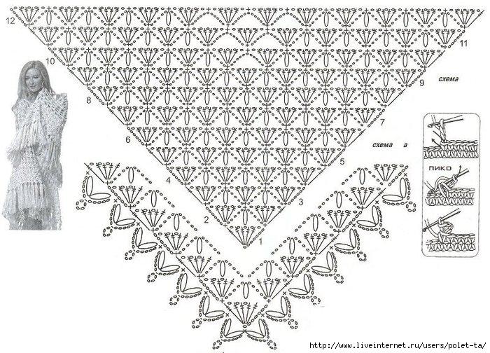 1394517696_shema-vyazaniya-shali-kryuchkom (700x504, 281Kb)