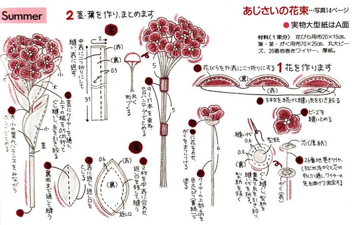 Цветочки ЙО-ЙО (6) (700x443, 304Kb)