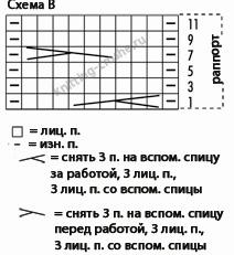 shema-B (212x231, 47Kb)