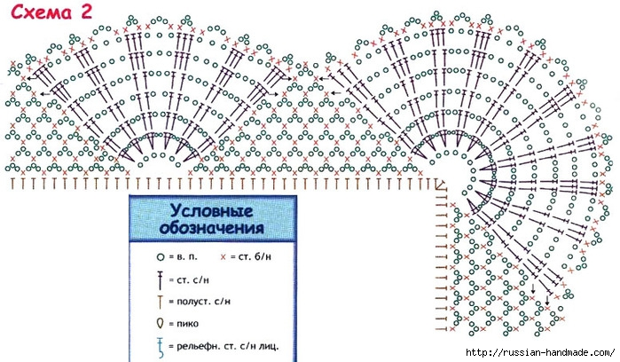 Вяжем крючком детские пинетки и нежные пледы (2) (699x408, 239Kb)