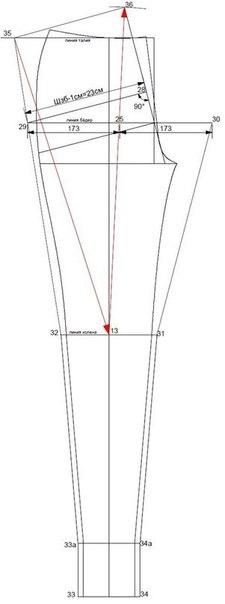 Шьем узкие Скинни3 (225x604, 34Kb)
