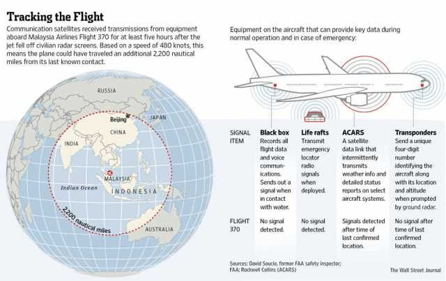 1395302356_airplane (640x403, 41Kb)