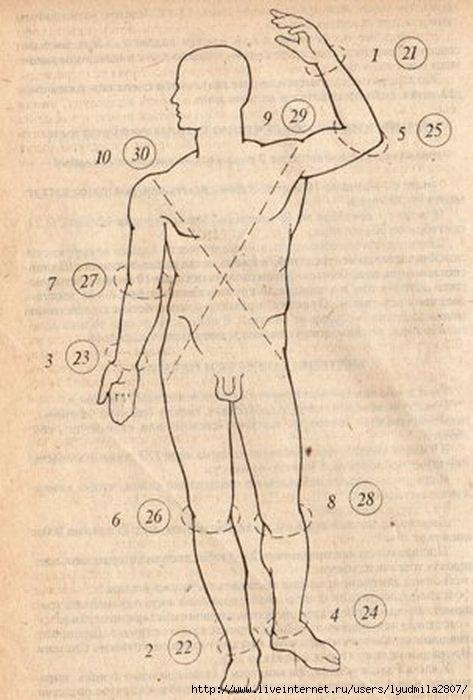 лечения гипертонии йодом